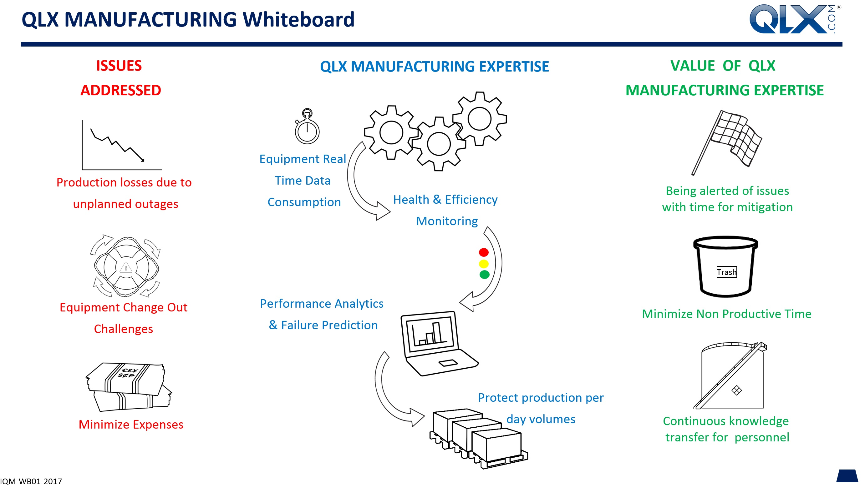 QLX Whiteboard Manufacturing