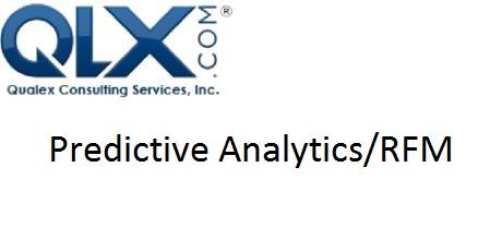 iQ-PredictiveAnalysis